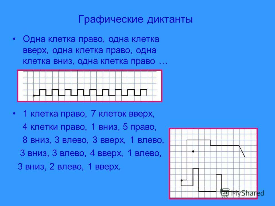 Графические диктанты Одна клетка право, одна клетка вверх, одна клетка право, одна клетка вниз, одна клетка право … 1 клетка право, 7 клеток вверх, 4 клетки право, 1 вниз, 5 право, 8 вниз, 3 влево, 3 вверх, 1 влево, 3 вниз, 3 влево, 4 вверх, 1 влево,