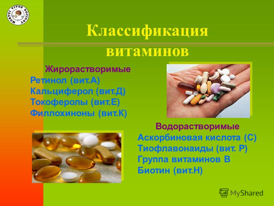 Жирорастворимые Ретинол (вит.А) Кальциферол (вит.Д) Токоферолы (вит.Е) Филлохиноны (вит.К) Водорастворимые Аскорбиновая кислота (С) Тиофлавонаиды (вит. Р) Группа витаминов В Биотин (вит.Н) Классификация витаминов