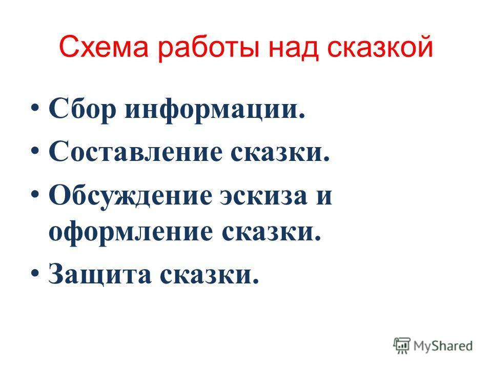 Составление сказки.