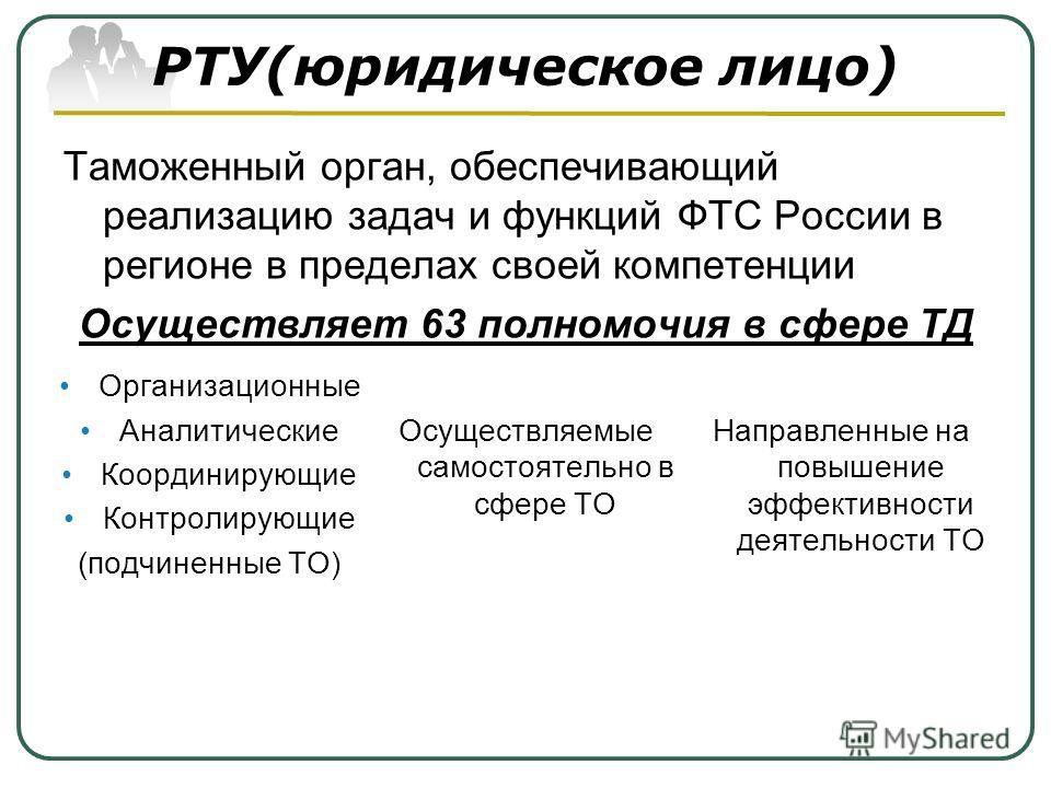 РТУ(юридическое лицо) Таможенный орган, обеспечивающий реализацию задач и функций ФТС России в регионе в пределах своей компетенции Осуществляет 63 полномочия в сфере ТД Организационные Аналитические Координирующие Контролирующие (подчиненные ТО) Осу