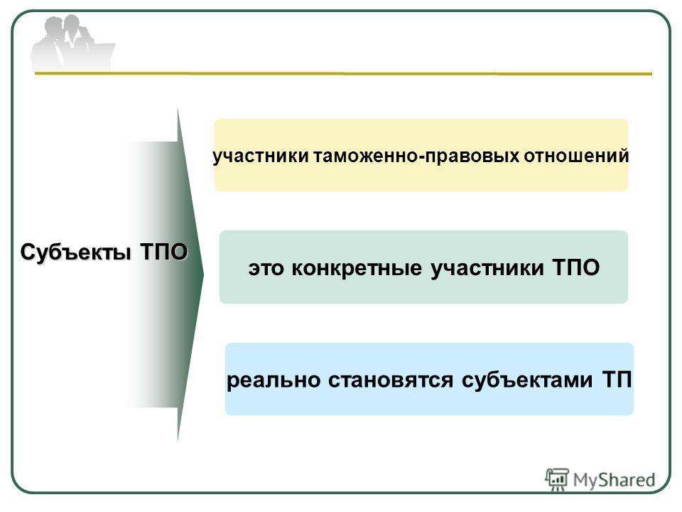 участники таможенно-правовых отношений это конкретные участники ТПО реально становятся субъектами ТП Субъекты ТПО