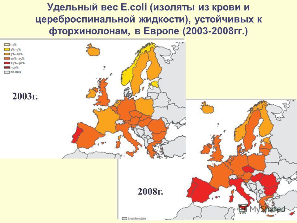 Удельный вес E.coli (изоляты из крови и цереброспинальной жидкости), устойчивых к фторхинолонам, в Европе (2003-2008 гг.) 2003 г. 2008 г.