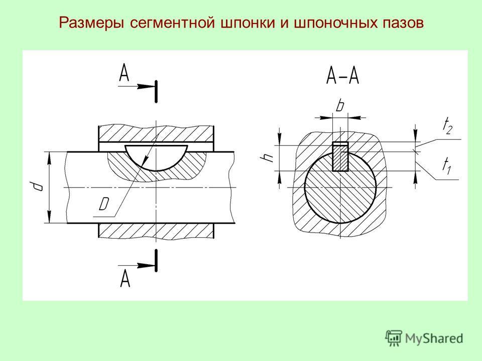 Условное обозначение сегментной шпонки Шпонка 5 ×5,2 ГОСТ 24071- 97