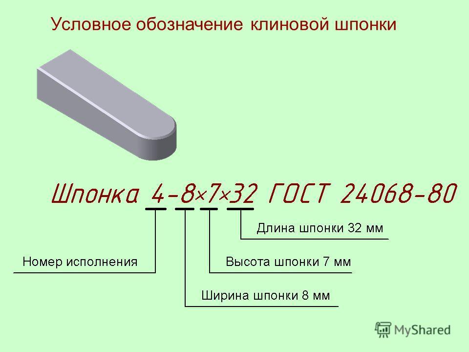 Ширина, высота и длина шпонки 1-го исполнения Размеры шпонок 2, 3 и 4 исполнения