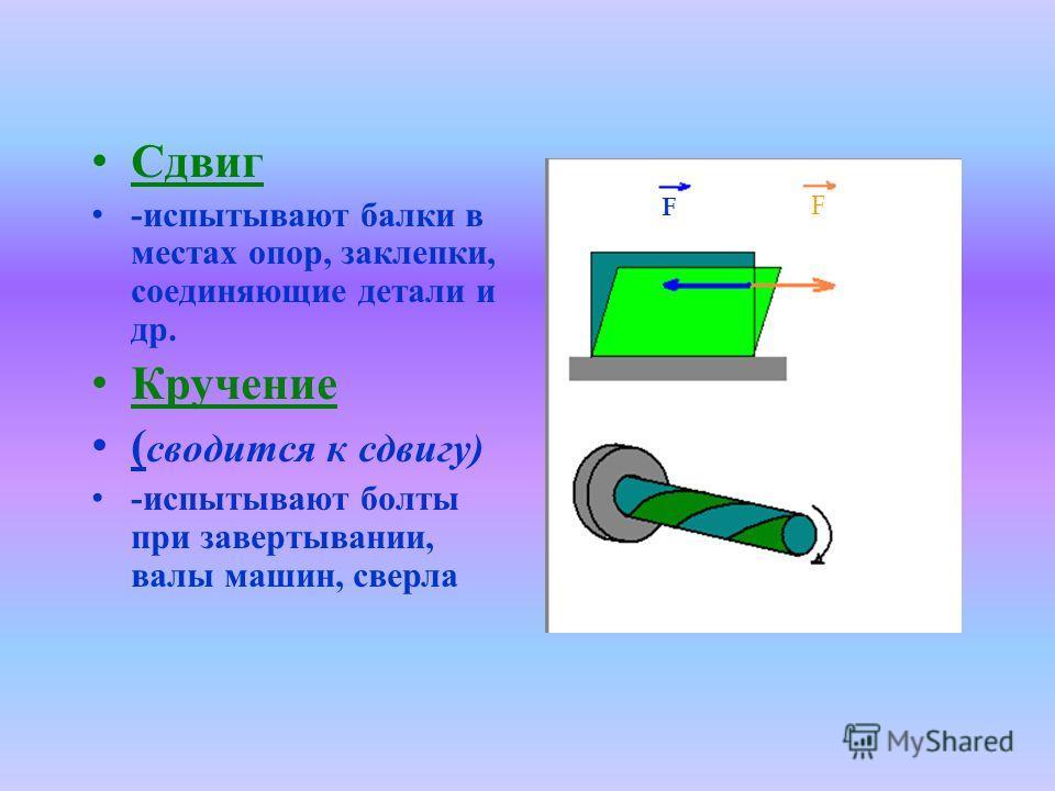 Изгиб ( сочетание растяжения и сжатия ) - испытывают нагруженные балки, кронштейны, сиденья и др. F упр F F