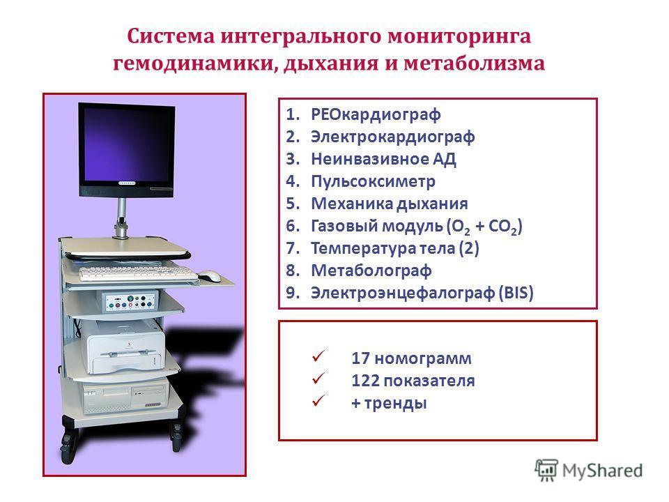 1. РЕОкардиограф 2. Электрокардиограф 3. Неинвазивное АД 4. Пульсоксиметр 5. Механика дыхания 6. Газовый модуль (О 2 + СО 2 ) 7. Температура тела (2) 8. Метаболограф 9. Электроэнцефалограф (BIS) Система интегрального мониторинга гемодинамики, дыхания