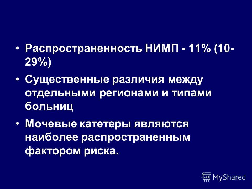 Распространенность НИМП - 11% (10- 29%) Существенные различия между отдельными регионами и типами больниц Мочевые катетеры являются наиболее распространенным фактором риска.