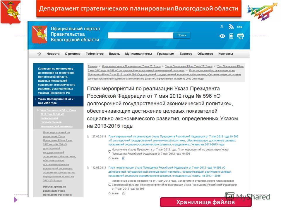 Департамент стратегического планирования Вологодской области Гиперссылка Хранилище файлов