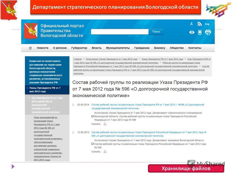 Департамент стратегического планирования Вологодской области Хранилище файлов