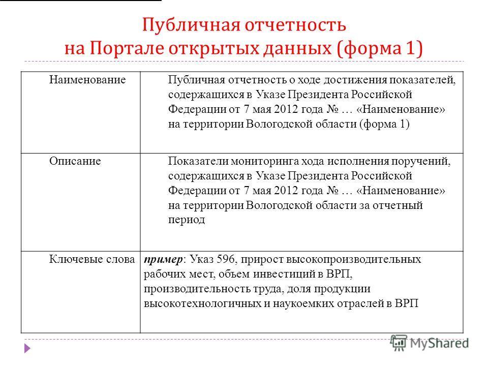 Публичная отчетность на Портале открытых данных ( форма 1) Наименование Публичная отчетность о ходе достижения показателей, содержащихся в Указе Президента Российской Федерации от 7 мая 2012 года … «Наименование» на территории Вологодской области (фо