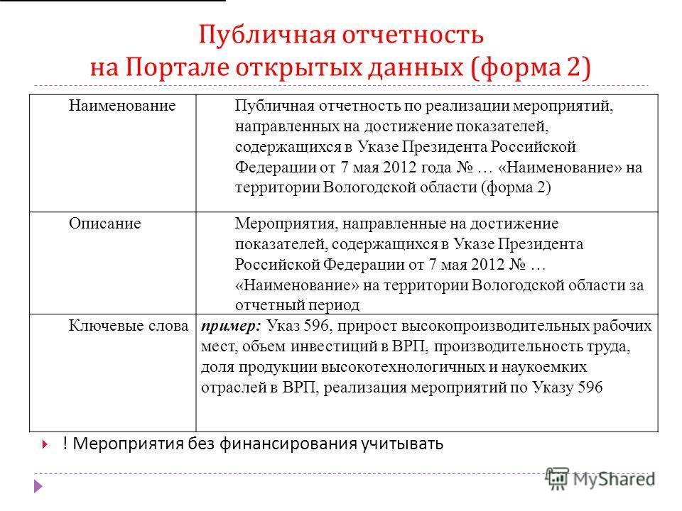 Публичная отчетность на Портале открытых данных ( форма 2) ! Мероприятия без финансирования учитывать Наименование Публичная отчетность по реализации мероприятий, направленных на достижение показателей, содержащихся в Указе Президента Российской Феде