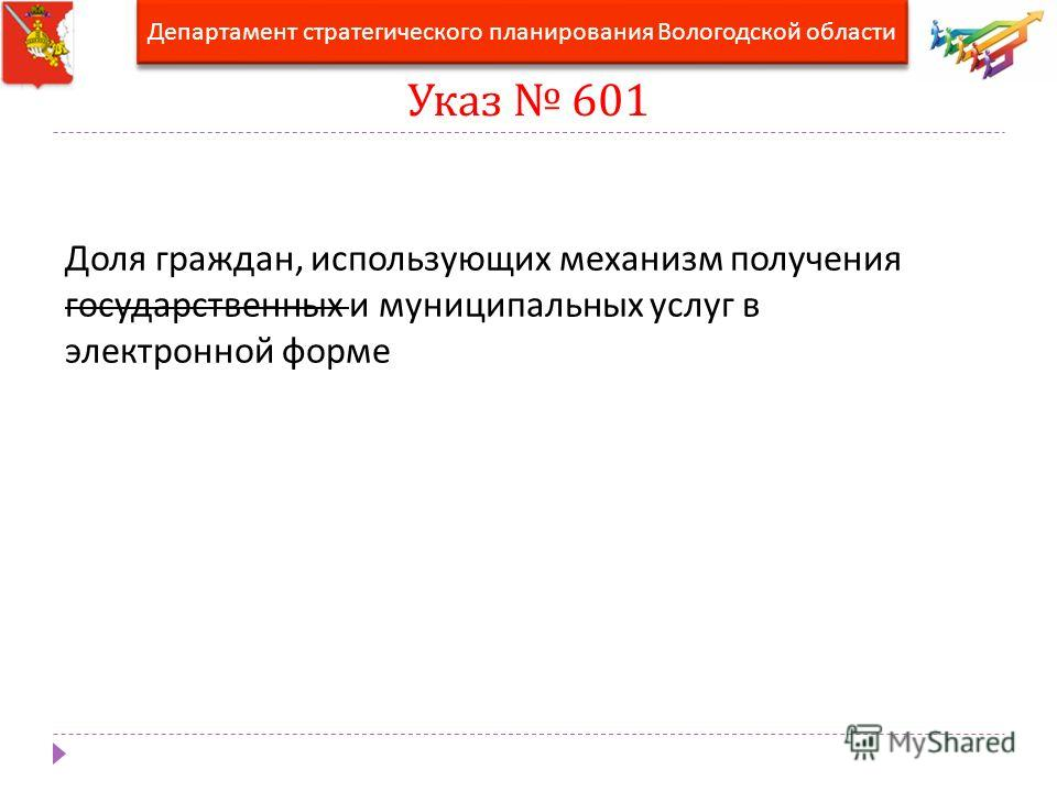 Указ 601 Департамент стратегического планирования Вологодской области Доля граждан, использующих механизм получения государственных и муниципальных услуг в электронной форме