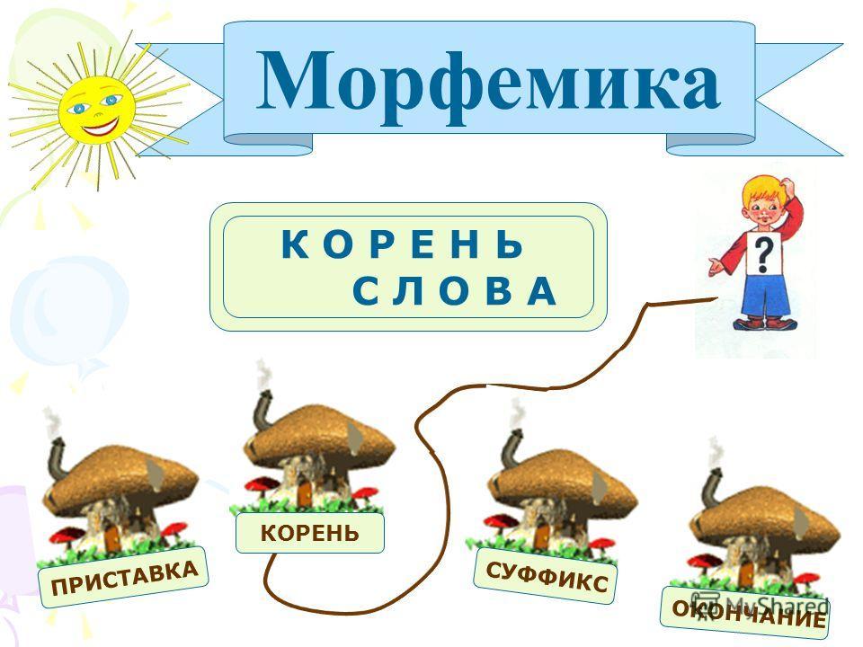 Морфемика – наука, которая изучает.... Морфема – это минимальная... часть... Я знаю морфемы:.... части слова (морфемы). приставка, корень, суффикс, окончание. слова. значимая