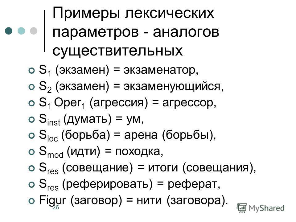 26 Примеры лексических параметров - аналогов существительных S 1 (экзамен) = экзаменатор, S 2 (экзамен) = экзаменующийся, S 1 Oper 1 (агрессия) = агрессор, S inst (думать) = ум, S loc (борьба) = арена (борьбы), S mod (идти) = походка, S res (совещани