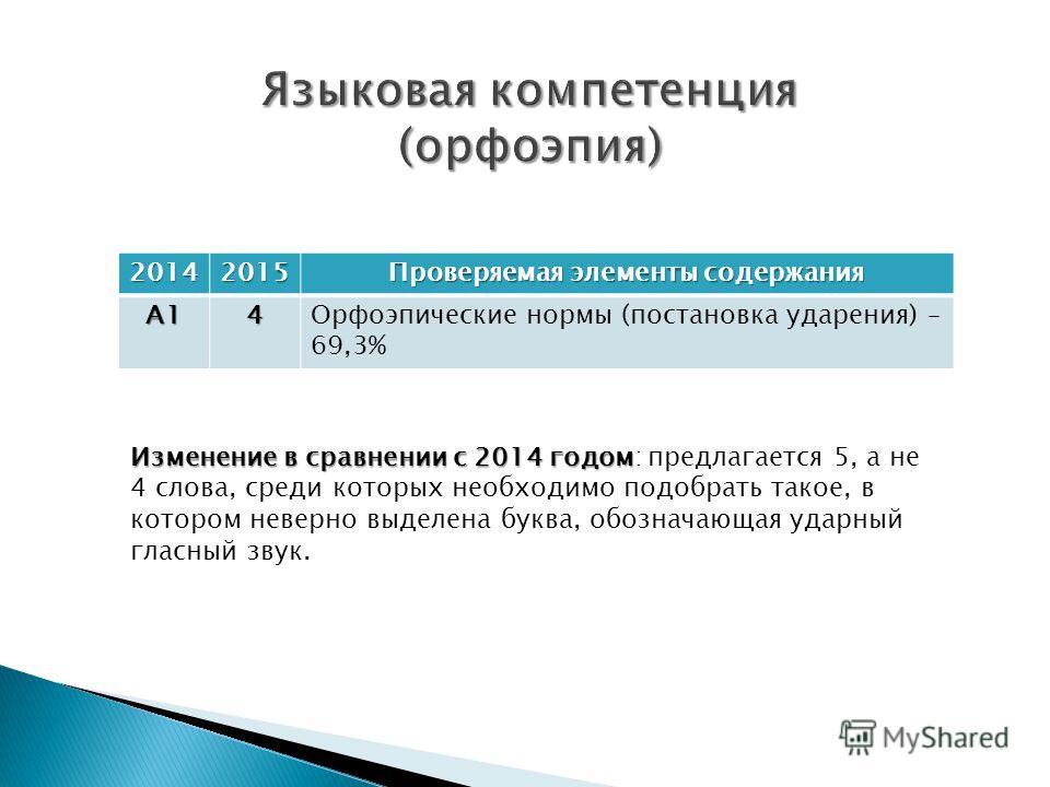 20142015 Проверяемая элементы содержания А14Орфоэпические нормы (постановка ударения) – 69,3% Изменение в сравнении с 2014 годом Изменение в сравнении с 2014 годом: предлагается 5, а не 4 слова, среди которых необходимо подобрать такое, в котором нев