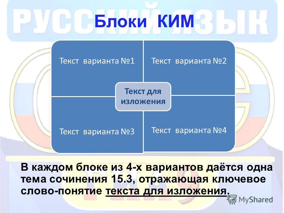 Текст варианта 1Текст варианта 2 Текст варианта 3Текст варианта 4 Текст для изложения Блоки КИМ В каждом блоке из 4-х вариантов даётся одна тема сочинения 15.3, отражающая ключевое слово-понятие текста для изложения.