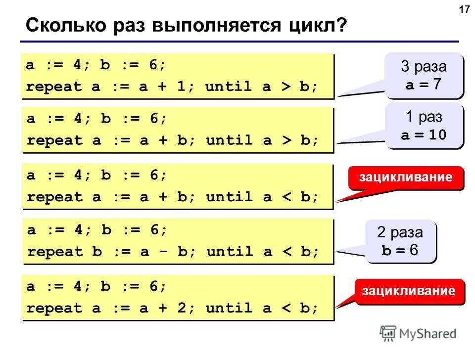 17 Сколько раз выполняется цикл? a := 4; b := 6; repeat a := a + 1; until a > b; a := 4; b := 6; repeat a := a + 1; until a > b; 3 раза a = 7 3 раза a = 7 a := 4; b := 6; repeat a := a + b; until a > b; a := 4; b := 6; repeat a := a + b; until a > b;