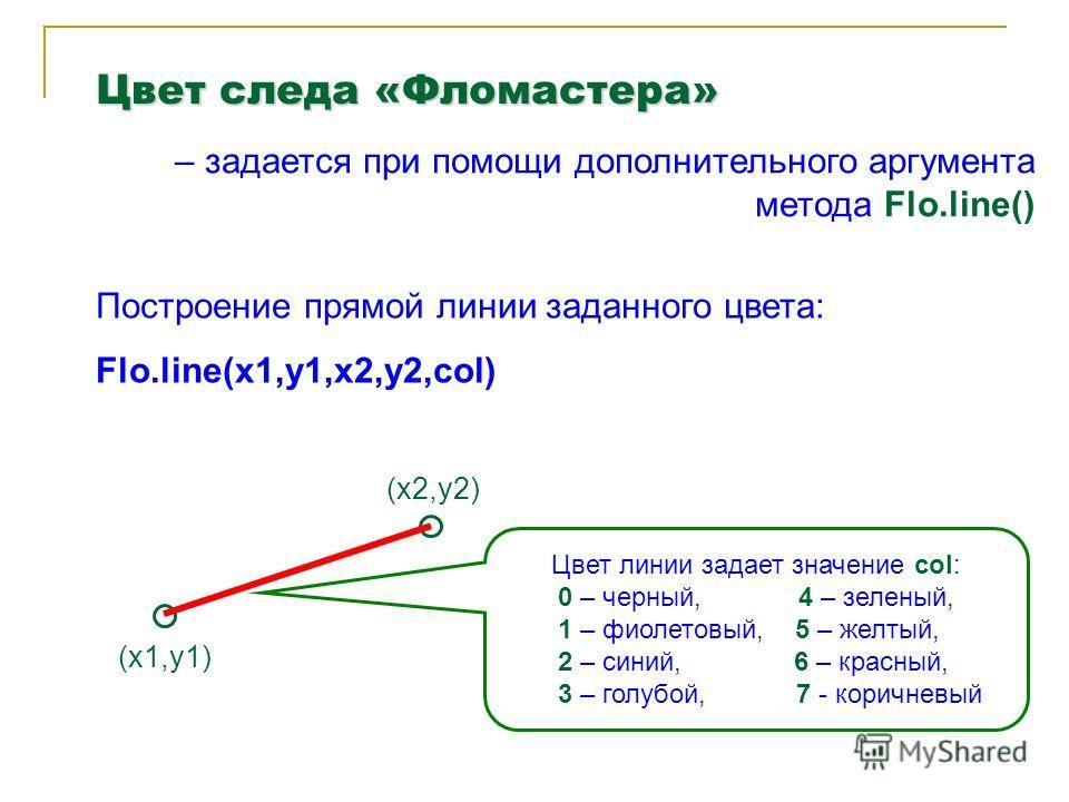 Цвет следа «Фломастера» – задается при помощи дополнительного аргумента метода Flo.line() Построение прямой линии заданного цвета: Flo.line(x1,y1,x2,y2,col) (x1,y1) (x2,y2) Цвет линии задает значение col: 0 – черный, 4 – зеленый, 1 – фиолетовый, 5 –