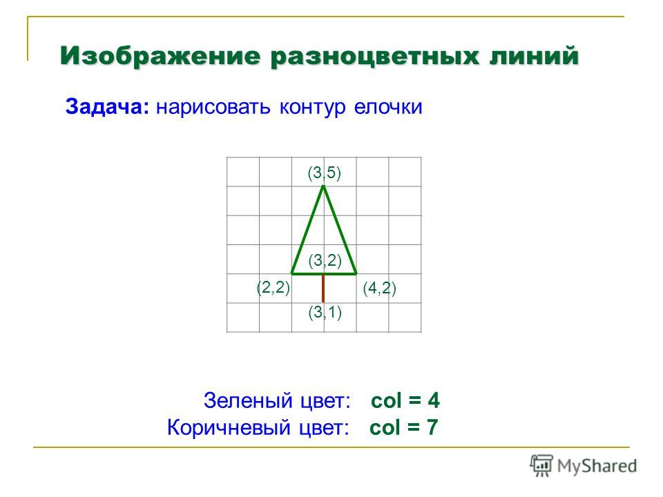 Изображение разноцветных линий Задача: нарисовать контур елочки Зеленый цвет: col = 4 Коричневый цвет: col = 7 (2,2) (3,5) (4,2) (3,2) (3,1)