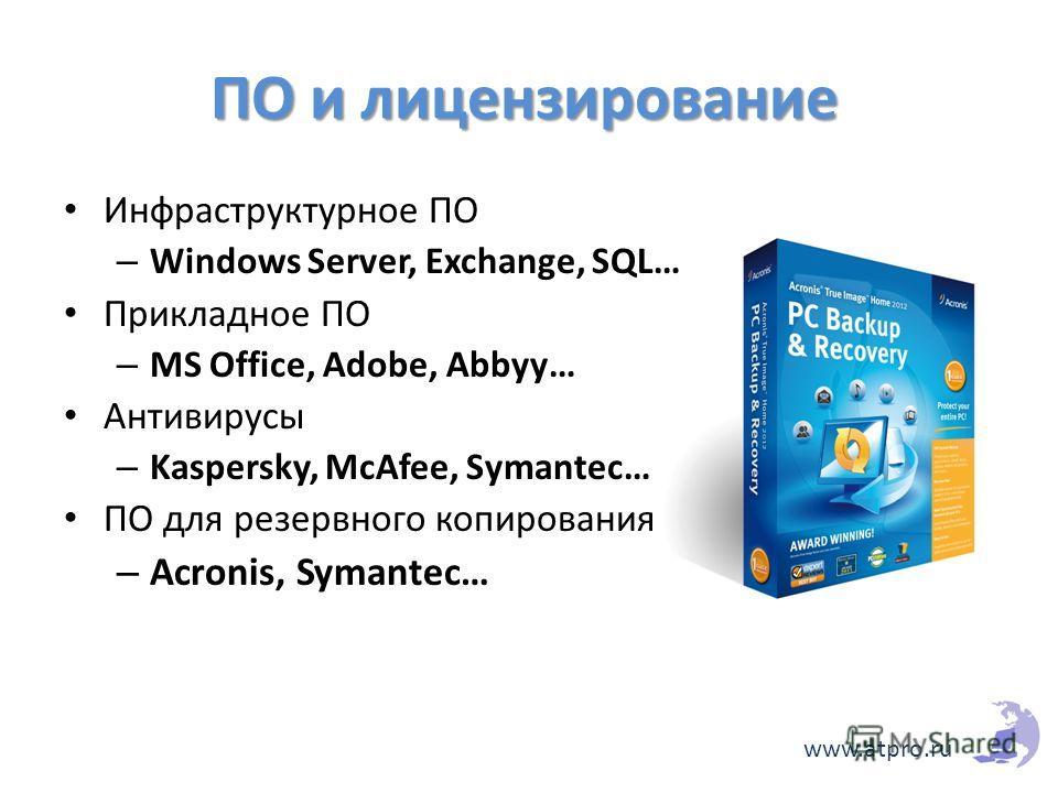 ПО и лицензирование www.atpro.ru Инфраструктурное ПО – Windows Server, Exchange, SQL… Прикладное ПО – MS Office, Adobe, Abbyy… Антивирусы – Kaspersky, McAfee, Symantec… ПО для резервного копирования – Acronis, Symantec…