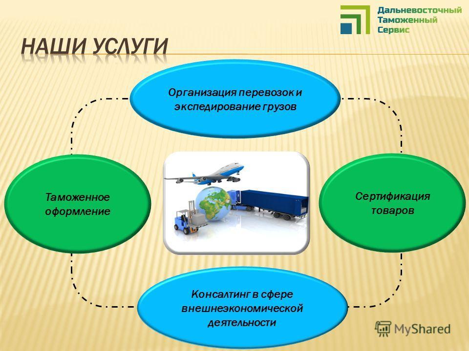 Таможенное оформление Организация перевозок и экспедирование грузов Сертификация товаров Консалтинг в сфере внешнеэкономической деятельности
