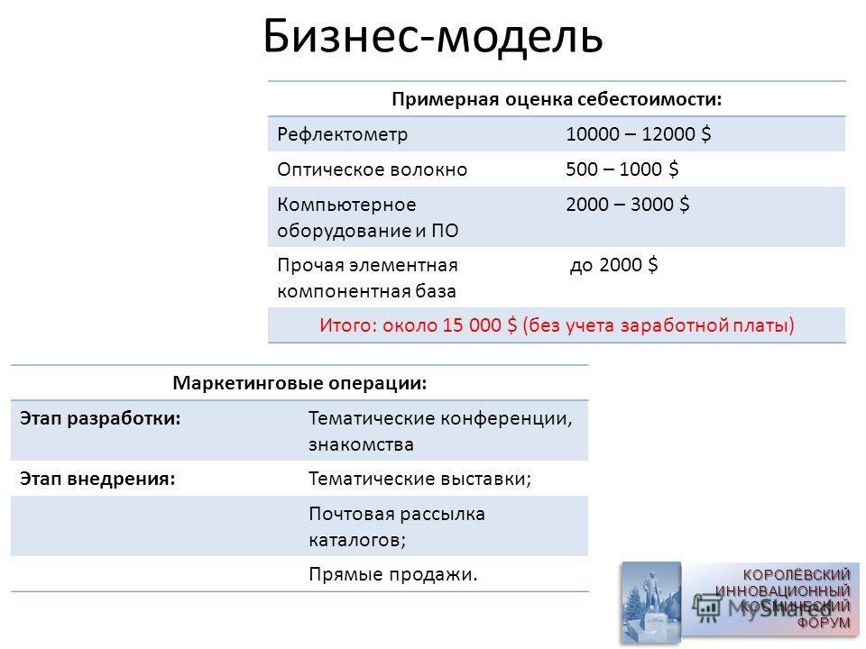 Бизнес-модель КОРОЛЁВСКИЙ ИННОВАЦИОННЫЙ КОСМИЧЕСКИЙ ФОРУМ Примерная оценка себестоимости: Рефлектометр 10000 – 12000 $ Оптическое волокно 500 – 1000 $ Компьютерное оборудование и ПО 2000 – 3000 $ Прочая элементная компонентная база до 2000 $ Итого: о