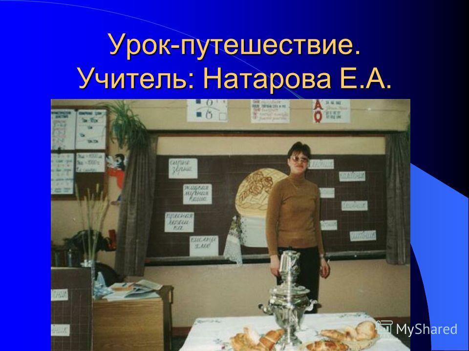 Открытые уроки. Театральный лекторий. Учитель: Терентьева Е.И.