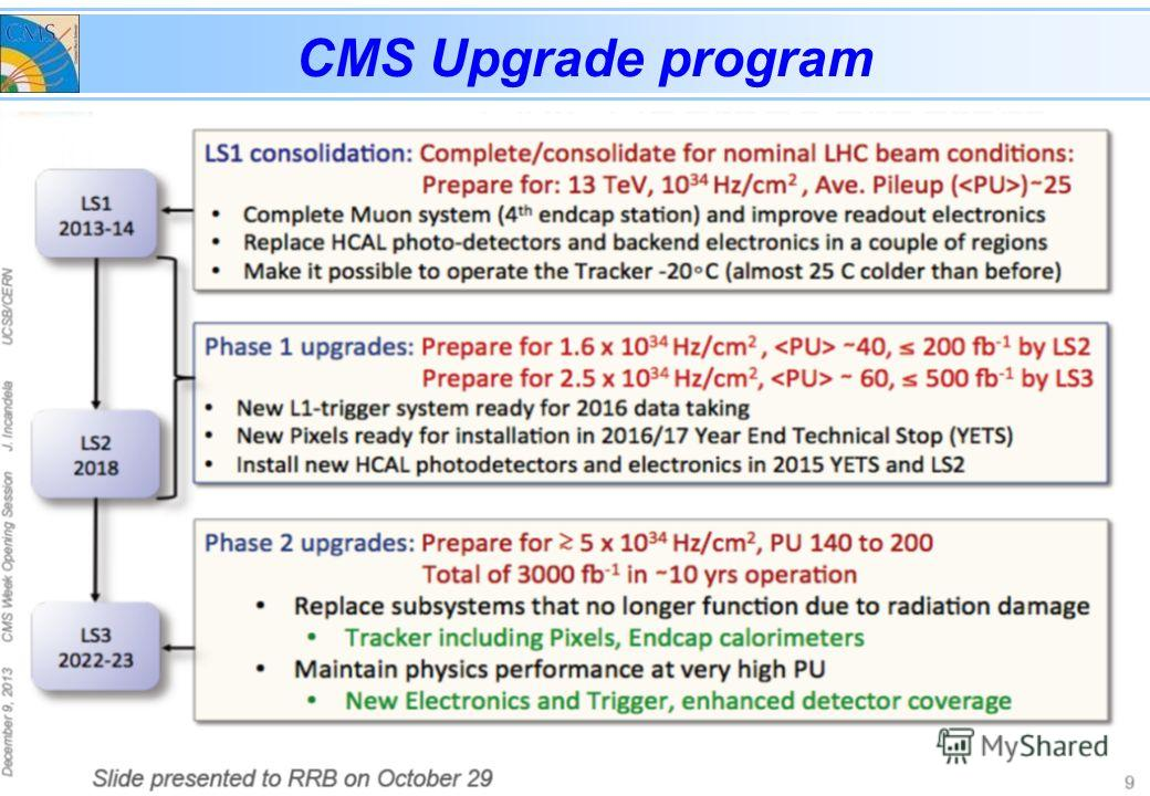 CMSЗаседание Рабочей группы по направлению сотрудничества с ЦЕРН, 05 февраля 2014 CMS Upgrade program
