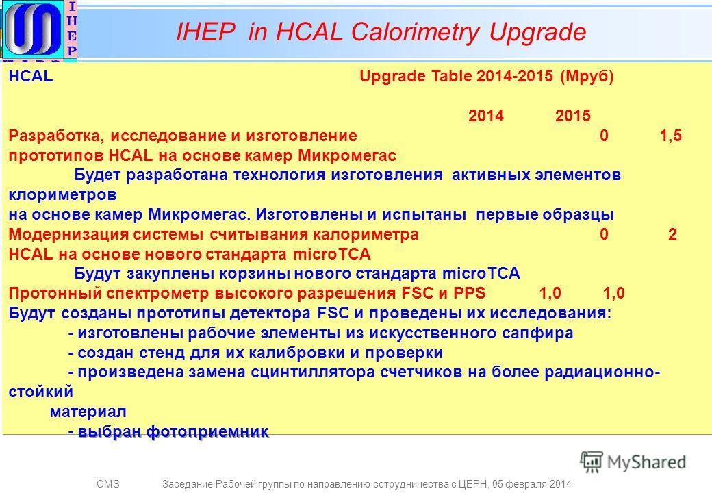 CMSЗаседание Рабочей группы по направлению сотрудничества с ЦЕРН, 05 февраля 2014 IHEP in HCAL Calorimetry Upgrade HCAL Upgrade Table 2014-2015 (Мруб) 2014 2015 Разработка, исследование и изготовление 0 1,5 прототипов HCAL на основе камер Микромегас