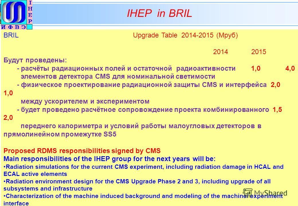 CMSЗаседание Рабочей группы по направлению сотрудничества с ЦЕРН, 05 февраля 2014 IHEP in BRIL BRIL Upgrade Table 2014-2015 (Мруб) 2014 2015 Будут проведены: - расчёты радиационных полей и остаточной радиоактивности 1,0 4,0 элементов детектора CMS дл