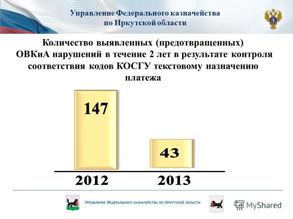Управление Федерального казначейства по Иркутской области Количество выявленных (предотвращенных) ОВКиА нарушений в течение 2 лет в результате контроля соответствия кодов КОСГУ текстовому назначению платежа
