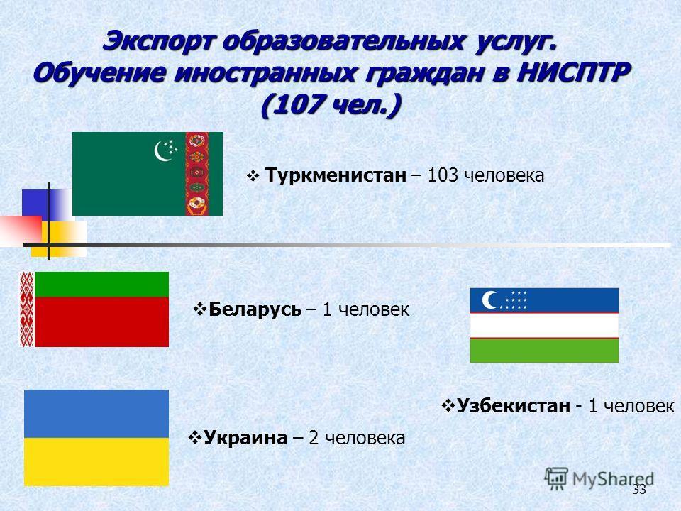 33 Экспорт образовательных услуг. Обучение иностранных граждан в НИСПТР (107 чел.) Украина – 2 человека Беларусь – 1 человек Узбекистан - 1 человек Туркменистан – 103 человека