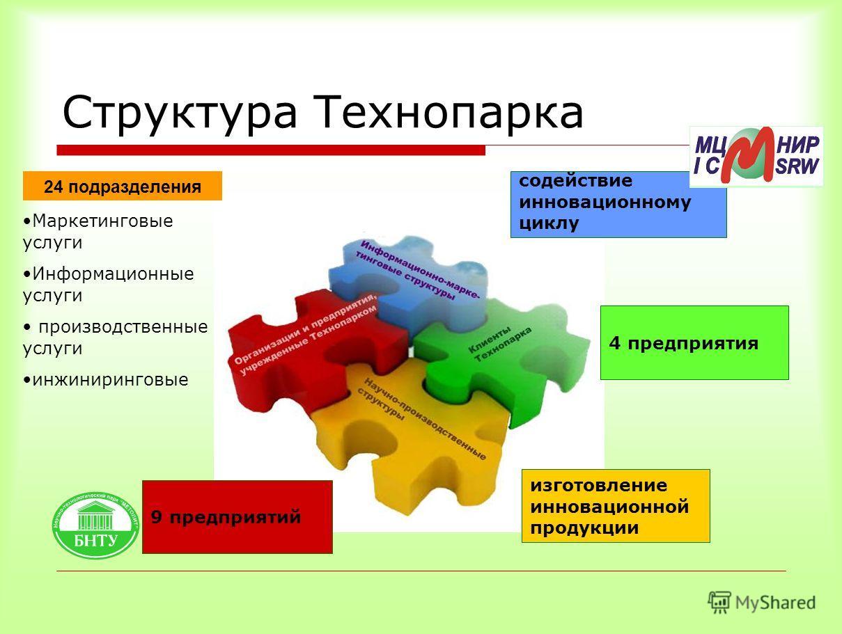 Структура Технопарка 9 предприятий содействие инновационному циклу изготовление инновационной продукции 4 предприятия 24 подразделения Маркетинговые услуги Информационные услуги производственные услуги инжиниринговые