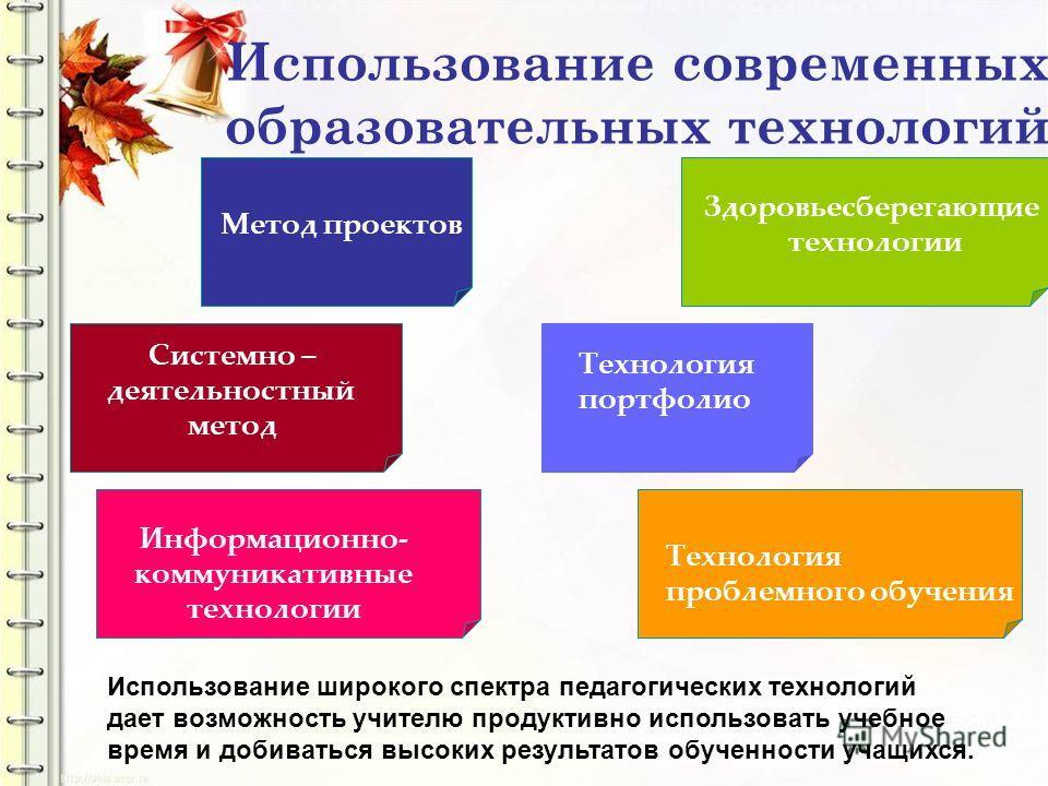 Метод проектов Здоровьесберегающие технологии Технология портфолио Информационно- коммуникативные технологии Системно – деятельностный метод Использование современных образовательных технологий Технология проблемного обучения Использование широкого с