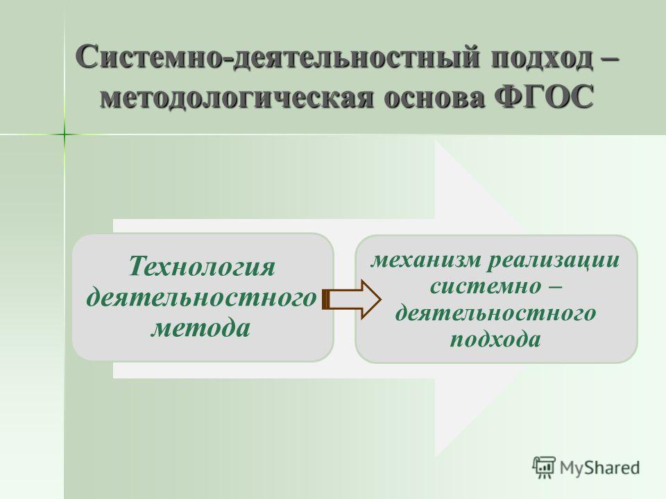 Системно-деятельностный подход – методологическая основа ФГОС Технология деятельностного метода механизм реализации системно – деятельностного подхода