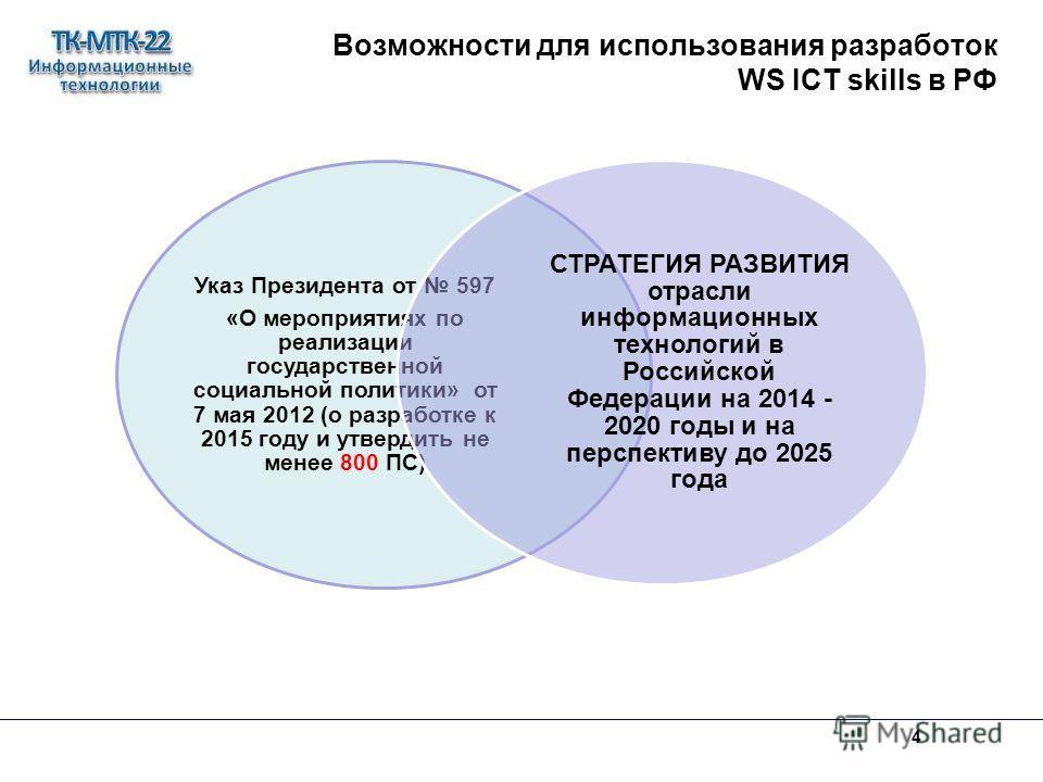 Возможности для использования разработок WS ICT skills в РФ 4 Указ Президента от 597 «О мероприятиях по реализации государственной социальной политики» от 7 мая 2012 (о разработке к 2015 году и утвердить не менее 800 ПС) СТРАТЕГИЯ РАЗВИТИЯ отрасли ин