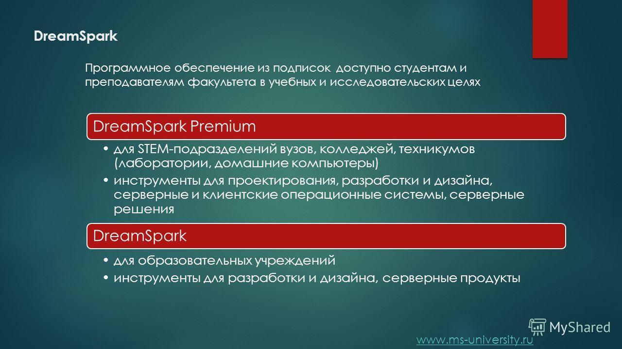 DreamSpark www.ms-university.ru DreamSpark Premium для STEM-подразделений вузов, колледжей, техникумов (лаборатории, домашние компьютеры) инструменты для проектирования, разработки и дизайна, серверные и клиентские операционные системы, серверные реш