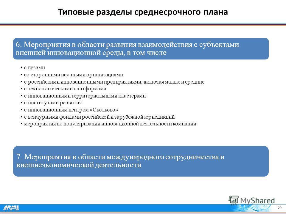 6. Мероприятия в области развития взаимодействия с субъектами внешней инновационной среды, в том числе с вузами со сторонними научными организациями с российскими инновационными предприятиями, включая малые и средние с технологическими платформами c