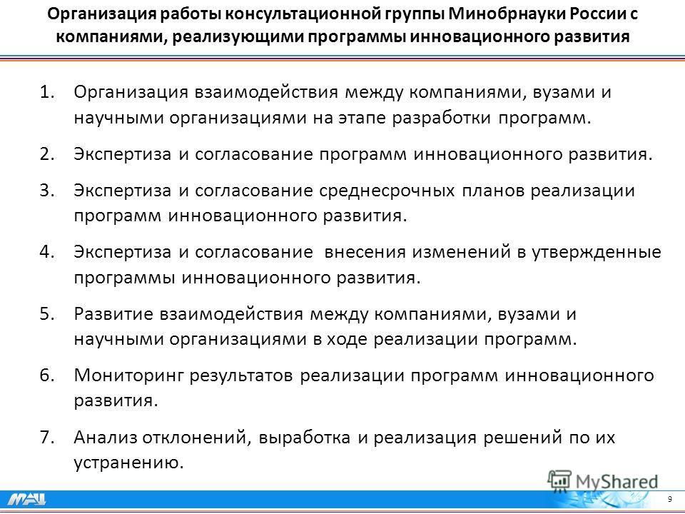 Организация работы консультационной группы Минобрнауки России с компаниями, реализующими программы инновационного развития 1. Организация взаимодействия между компаниями, вузами и научными организациями на этапе разработки программ. 2. Экспертиза и с