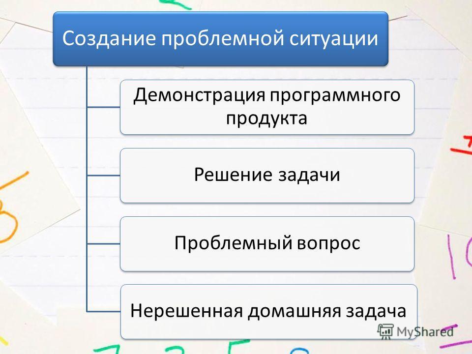 Создание проблемной ситуации Демонстрация программного продукта Решение задачи Проблемный вопрос Нерешенная домашняя задача
