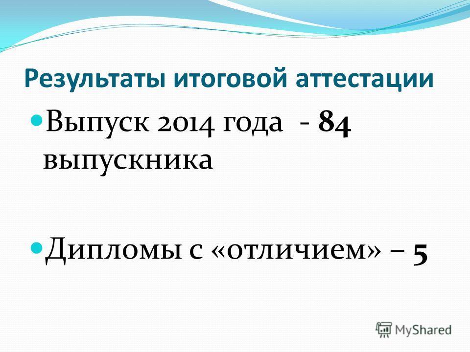 Результаты итоговой аттестации Выпуск 2014 года - 84 выпускника Дипломы с «отличием» – 5