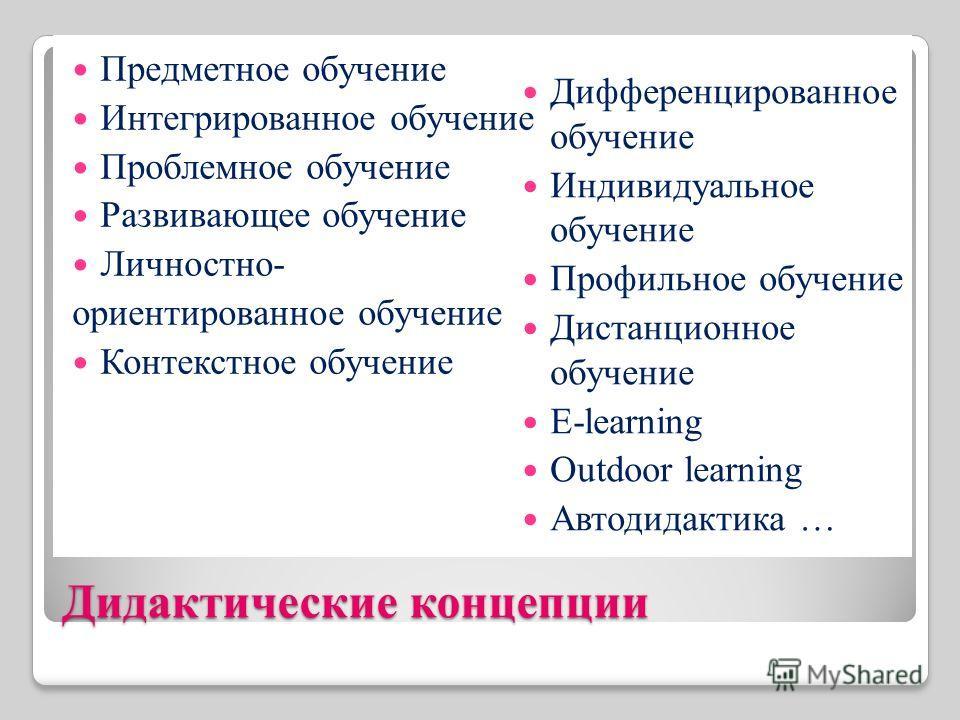 Дидактические концепции Предметное обучение Интегрированное обучение Проблемное обучение Развивающее обучение Личностно- ориентированное обучение Контекстное обучение Дифференцированное обучение Индивидуальное обучение Профильное обучение Дистанционн