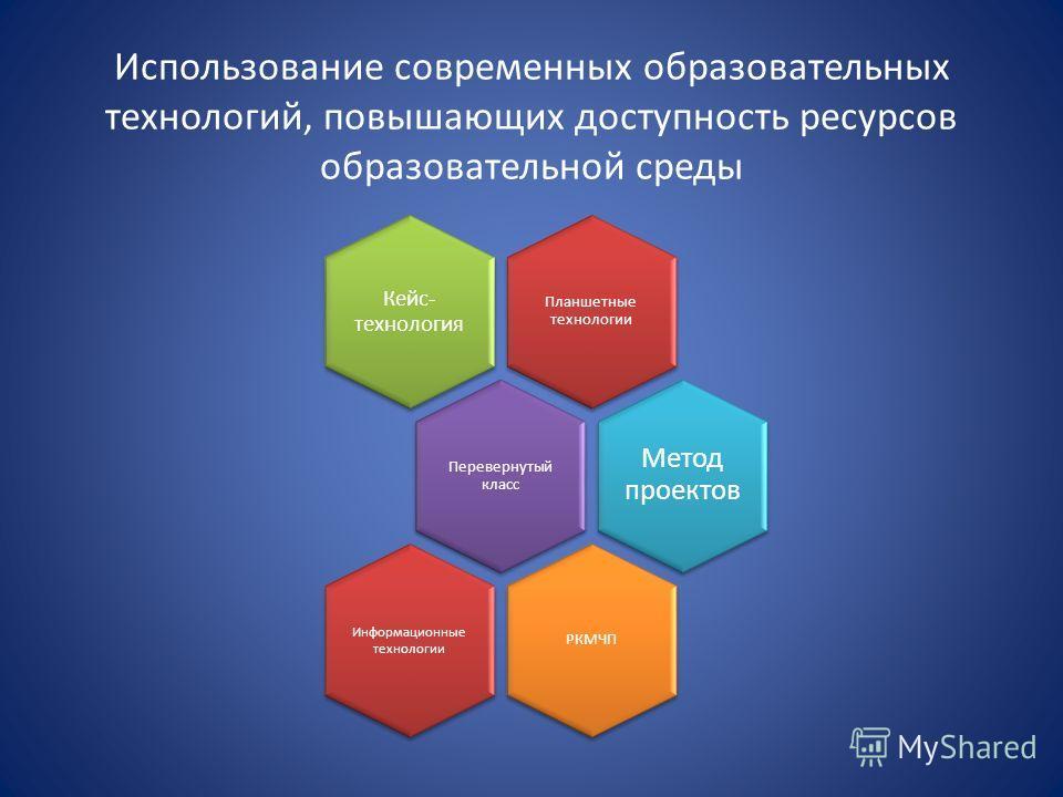 Использование современных образовательных технологий, повышающих доступность ресурсов образовательной среды Планшетные технологии Кейс- технология Перевернутый класс Метод проектов РКМЧП Информационные технологии