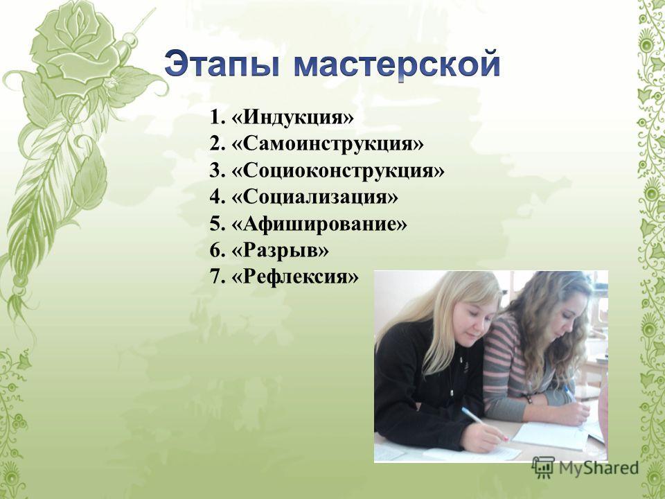 1. «Индукция» 2. «Самоинструкция» 3. «Социоконструкция» 4. «Социализация» 5. «Афиширование» 6. «Разрыв» 7. «Рефлексия»
