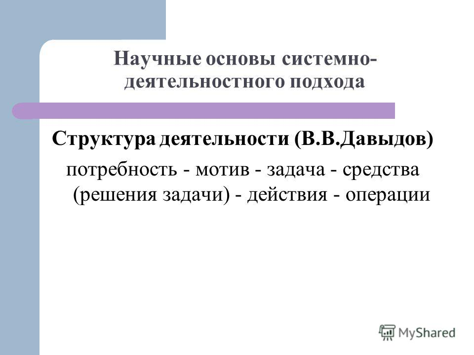 Научные основы системно- деятельностного подхода Структура деятельности (В.В.Давыдов) потребность - мотив - задача - средства (решения задачи) - действия - операции