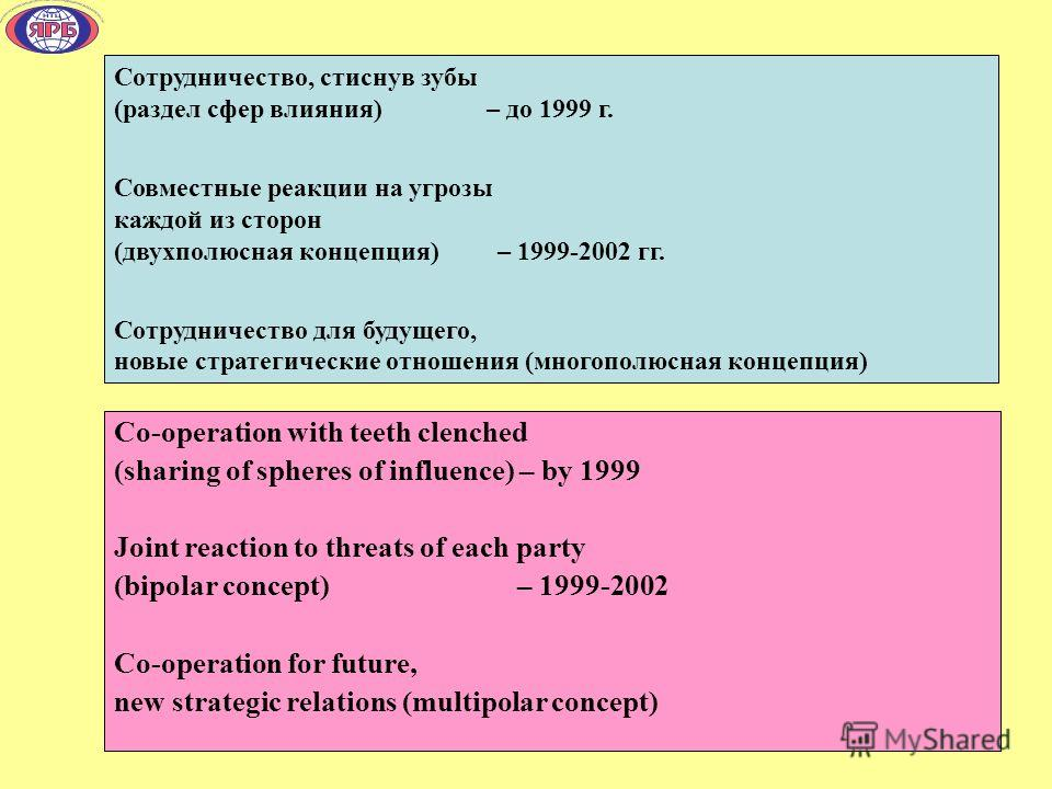 Co-operation with teeth clenched (sharing of spheres of influence) – by 1999 Joint reaction to threats of each party (bipolar concept) – 1999-2002 Co-operation for future, new strategic relations (multipolar concept) Сотрудничество, стиснув зубы (раз