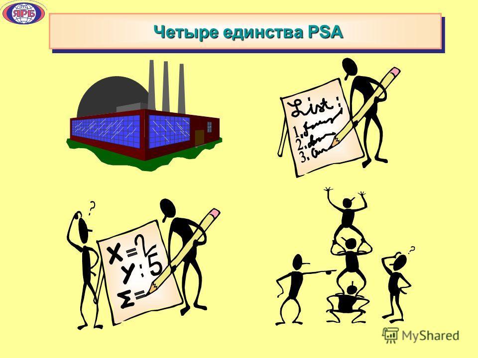 Четыре единства PSA Четыре единства PSA