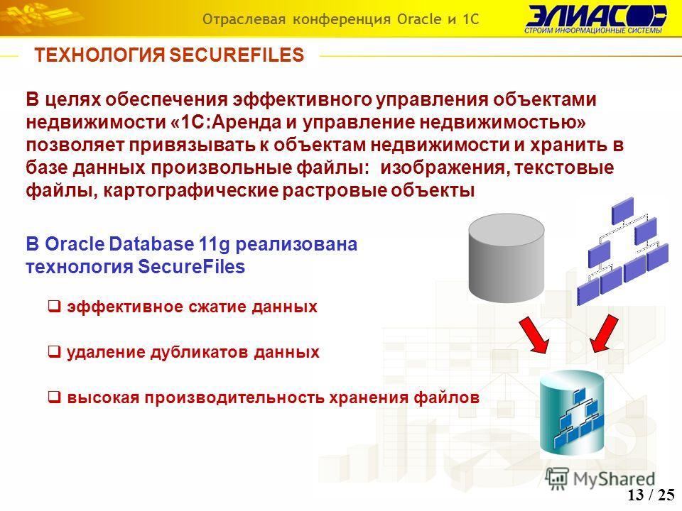 ТЕХНОЛОГИЯ SECUREFILES В Oracle Database 11g реализована технология SecureFiles В целях обеспечения эффективного управления объектами недвижимости «1С:Аренда и управление недвижимостью» позволяет привязывать к объектам недвижимости и хранить в базе д