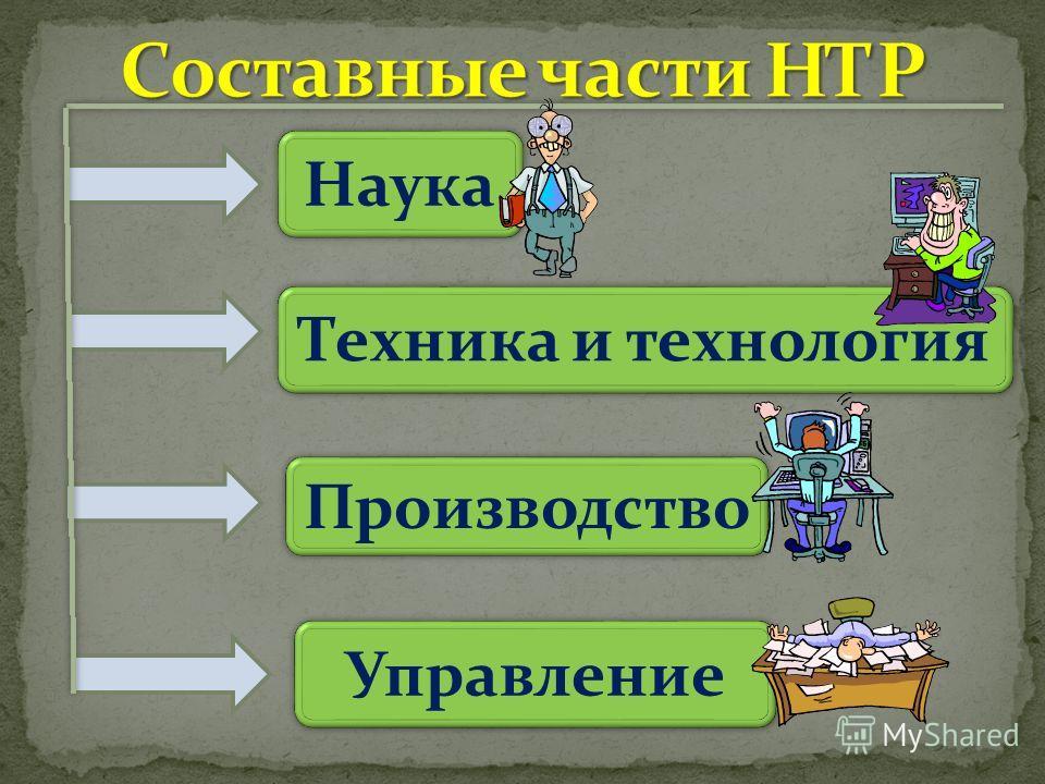 Наука Техника и технология Производство Управление