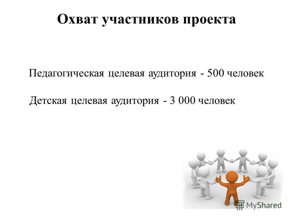 Охват участников проекта Педагогическая целевая аудитория - 500 человек Детская целевая аудитория - 3 000 человек